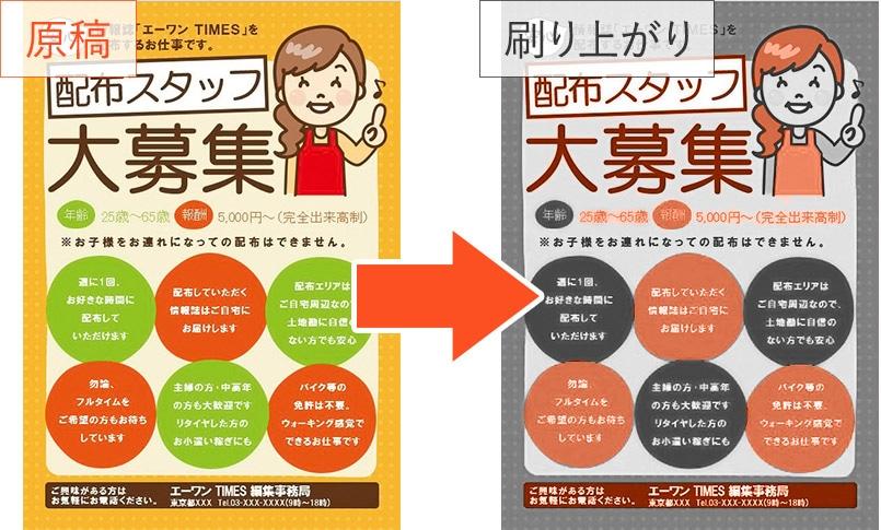 2色印刷(2色刷り)