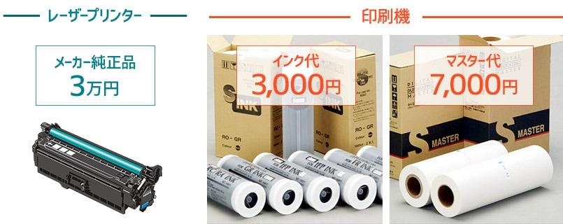 印刷機(輪転機)とレーザープリンターの消耗品比較