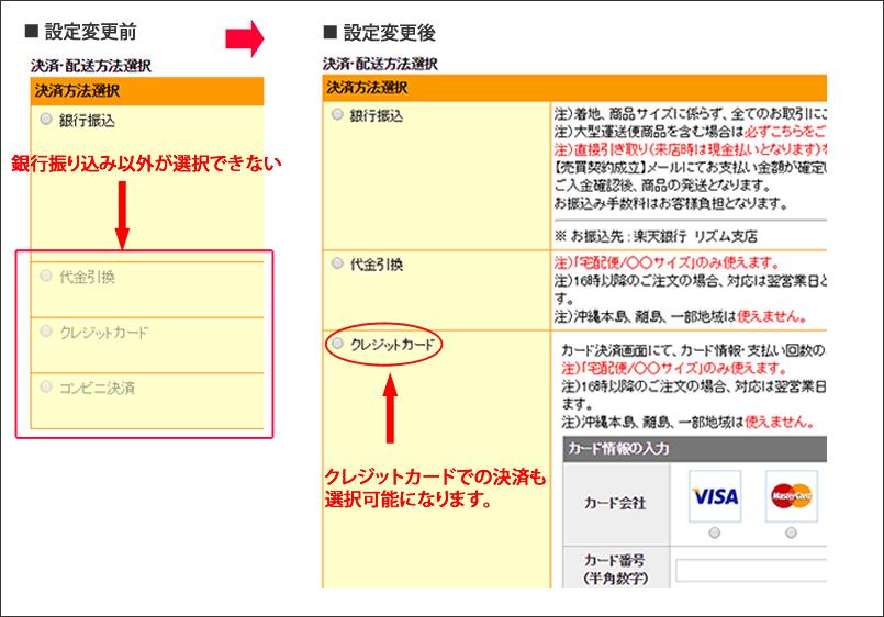 クレジットカード決済の方法