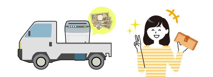 リサイクルショップへ業務用シュレッダーを買い取ってもらった様子