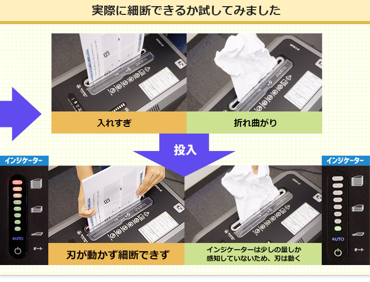 シュレッダーの仕様を超える紙を投入している様子