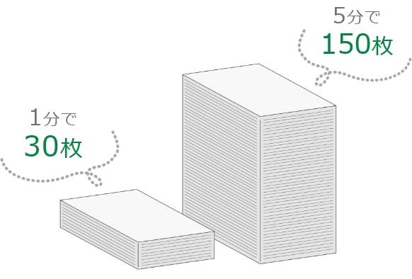 ナカバヤシ パーソナルシュレッダー119は5分で150枚を処理