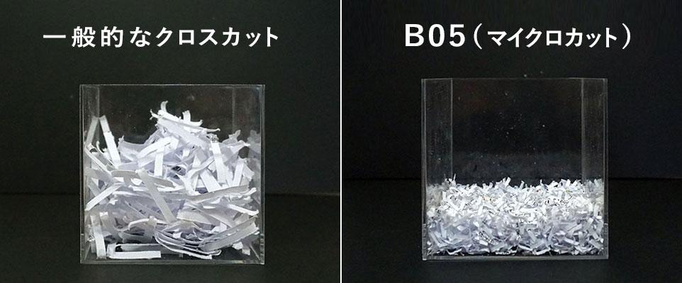 細断くず量の比較