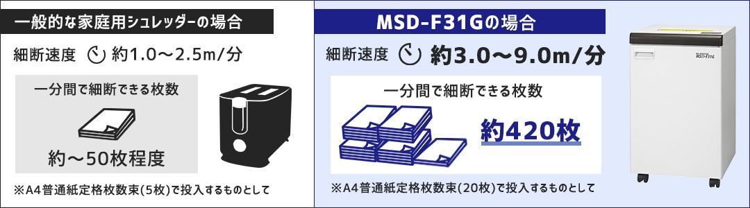 明光商会業務用シュレッダーMSD-F31Gの特長(細断速度)
