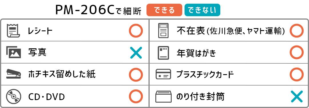 ナカバヤシ 業務用シュレッダー PM-206Cの細断できるものできないものリスト