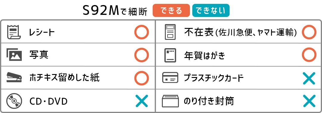 S92Mの細断できるもの、できないものリスト