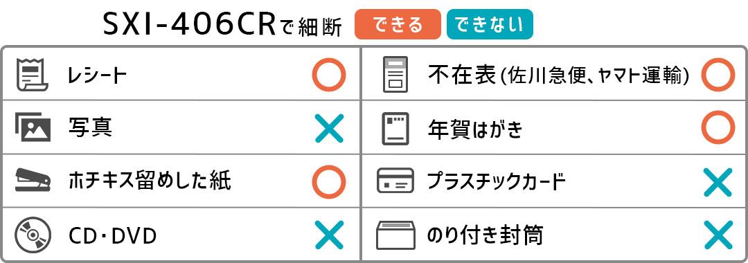 ナカバヤシ 業務用シュレッダー SXI-406CRの細断できるもの、できないものリスト