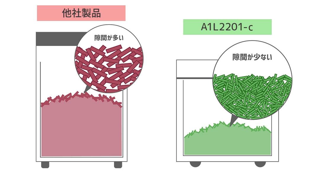 DL2201-cのゴミ箱と他社製品のゴミ箱の比較