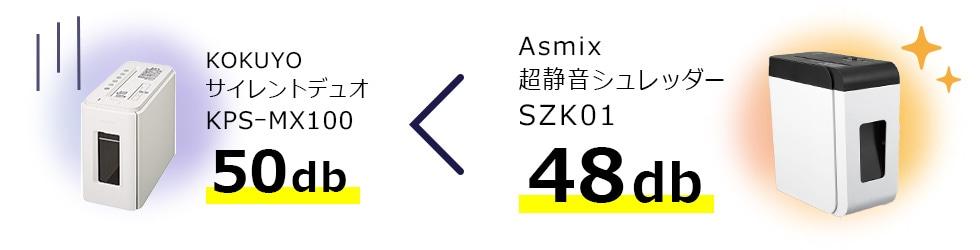 他社製品とSZK01との騒音レベル比較
