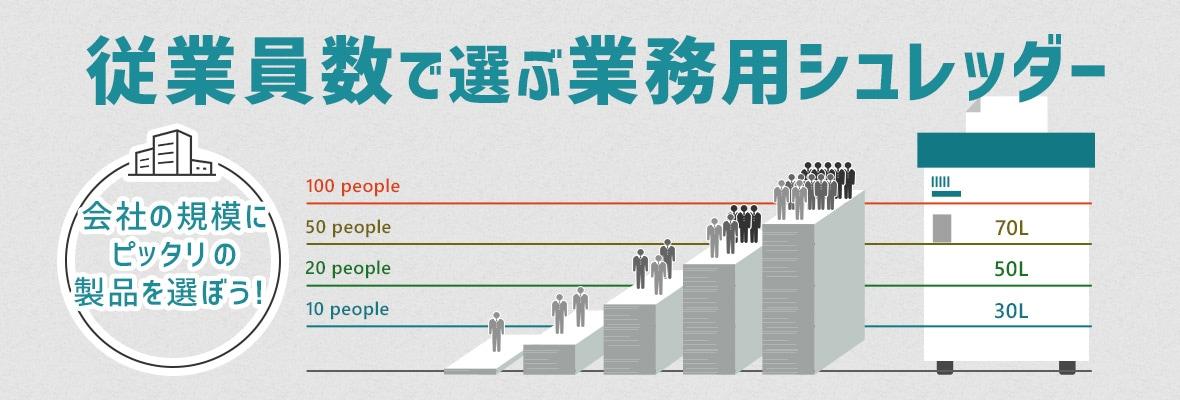 オフィスの従業員数で選ぶ 業務用シュレッダー