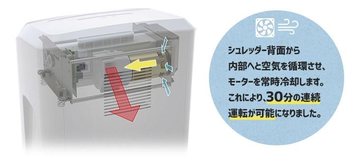310MCの空冷モーターの仕組み