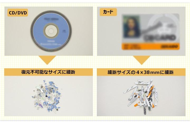 CD、カードの細断結果