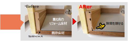 FUKUVI リフォームカバー工法 幅木カバー 施工手順6