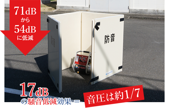 岐阜プラスチック 防音ボックス FX-1000 使用例