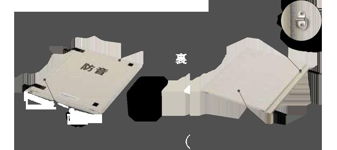 岐阜プラスチック 防音ボックス FX-1000 製品内容