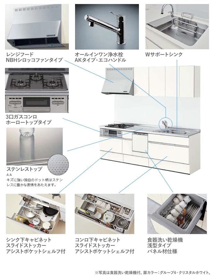 リクシル システムキッチン アレスタ(ALESTA) 基本プラン標準仕様 イメージ
