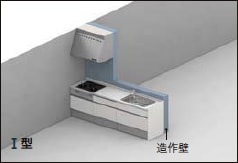 LIXIL システムキッチン Shiera(シエラ) キッチンレイアウト4