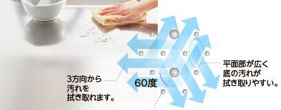 LIXIL システムキッチン Shiera(シエラ) 汚れが拭き取りやすい