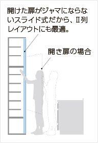 LIXIL システムキッチン Shiera(シエラ) スライディングドアストッカー2
