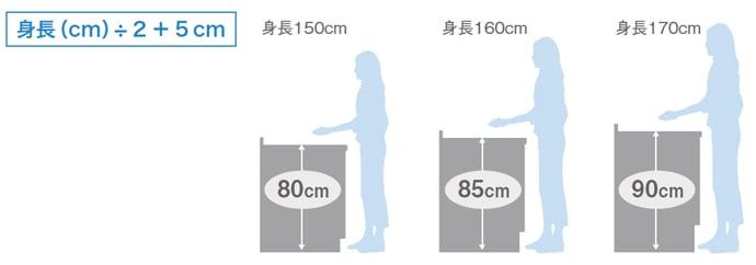 LIXIL システムキッチン Shiera(シエラ) 右シンク 図面
