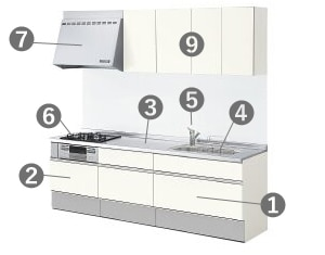 LIXIL システムキッチン Shiera(シエラ)  スライドストッカープラン イメージ