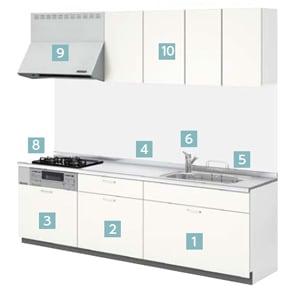 LIXIL システムキッチン Shiera S(シエラ S) >基本プラン イメージ