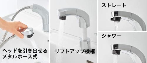 シングルレバーシャワー水栓(メッキ仕上げ) 使い方