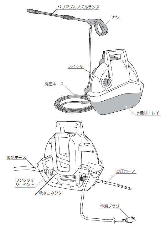 リョービ 高圧洗浄機 AJP-1310 各部の名称