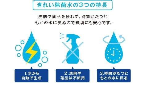 きれい除菌水の特長イメージ