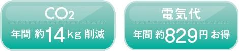 TOTO 洗面化粧台 Octave 化粧鏡 CO2削減&電気代お得 アイコン2