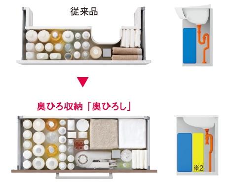 TOTO 洗面化粧台 オクターブ 収納キャビネット 従来品、奥ひろし 比較イメージ
