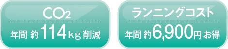 TOTO 洗面化粧台 Octave 化粧鏡 CO2削減&電気代お得 アイコン