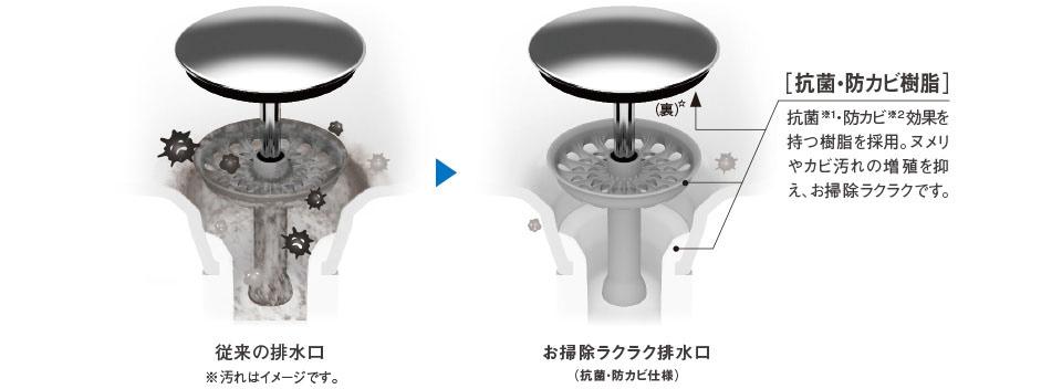 TOTO 洗面化粧台 オクターブスリム キレイをいっそう保つために、形状と材質にこだわったお掃除ラクラク排水口(抗菌・防カビ仕様)