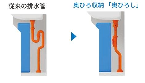 TOTO 洗面化粧台 オクターブスリム 排水管の比較