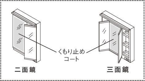 「エコミラー」イメージ