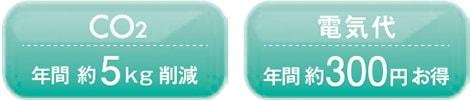 TOTO 洗面化粧台 ドレーナ(drena) ワイドLED照明2