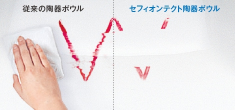 TOTO 洗面化粧台 ドレーナ(drena) セフィオンテクト陶器ボウル