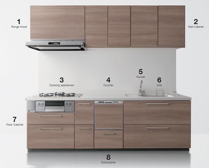 TOTO システムキッチン ミッテの主な機能