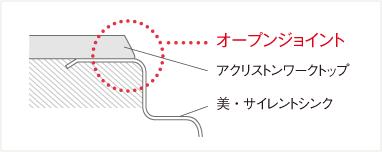 美・サイレントシンク オープンジョイント