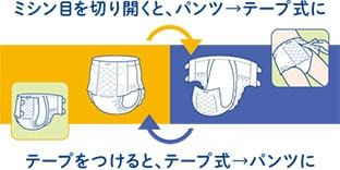 ミシン目を切り開くと、パンツ→テープ式に テープをつけると、テープ式→パンツに