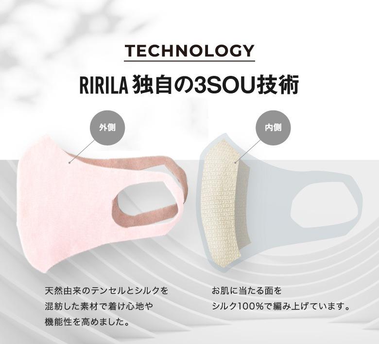 RIRILA独自の3SOU技術