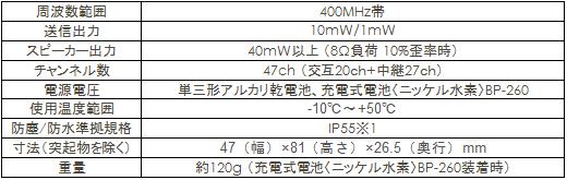 ic-4300製品仕様