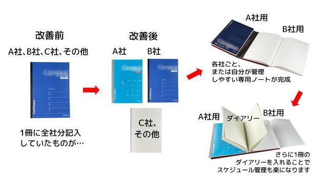 https://hayabusa.io/makuake/upload/project/16008/detail_16008_16164959854005.jpg?width=640&quality=95&format=jpg&ttl=31536000&force