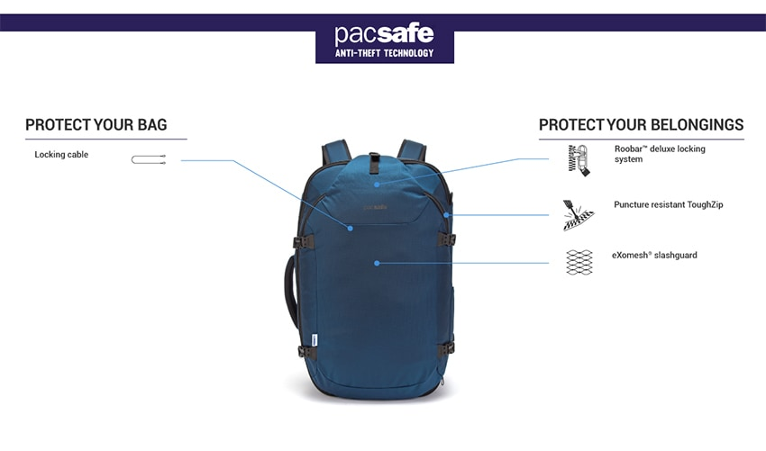 PACSAFE(パックセーフ)ベンチャーセーフEXP45の特徴