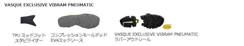 Vasque Exclusive Vibram Pneumatic with Megagrip Compoundアウトソール