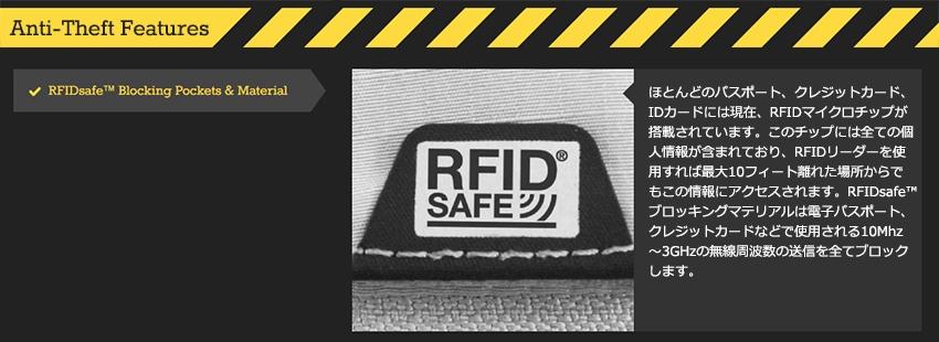 PACSAFE(パックセーフ)RFIDバイフォールドウォレットの特徴