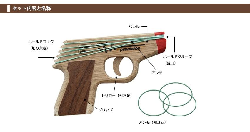 elastic precision Walther PPK ゴム銃 セット内容と名称
