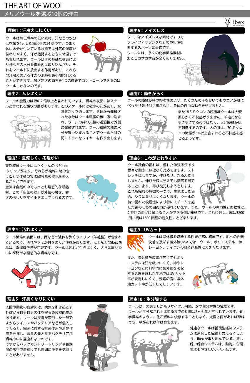 ibex アイベックス メリノウールの10個の特長