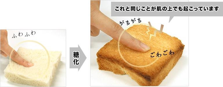 白いパンが焦げたパンになった画像イメージ