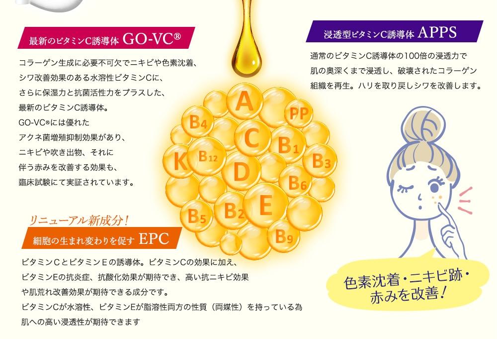 最新のビタミンC誘導体GO-VC コラーゲン生成に必要不可欠でニキビや色素沈着、シワ改善効果のある水溶性ビタミンCに、さらに保湿力と抗菌活性力をプラスした、最新のビタミンC誘導体。GO-VC®には優れたアクネ菌増殖抑制効果があり、ニキビや吹き出物、それに伴う赤みを改善する効果も、臨床試験にて実証されています。 浸透型ビタミンC誘導体APPS 通常のビタミンC誘導体の100倍の浸透力で肌の奥深くまで浸透し、破壊されたコラーゲン組織を再生。ハリを取り戻しシワを改善します。 世界初の水溶性ビタミンTPNA 血行促進、抗炎症作用でニキビ、赤みを改善!肌本来の保湿力を高め、乾燥による肌荒れを防ぎます。